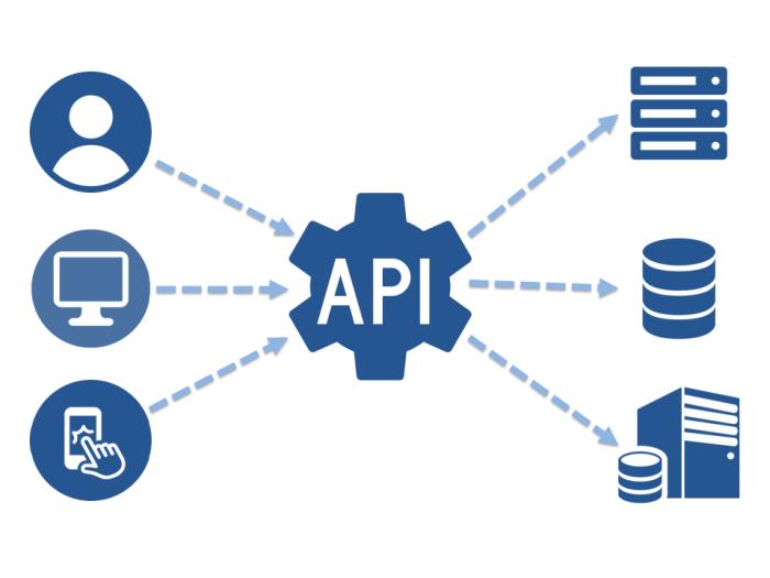 API-REST-Monitorizacion